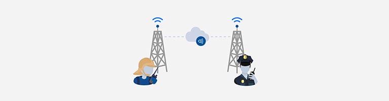 Interopérabilité des solutions de radiocommunications mobiles terrestres